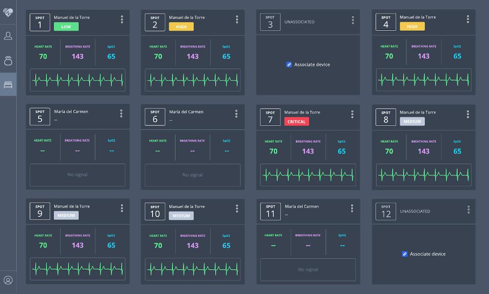 control panel hfpredict