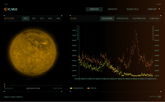 Icarus project screenshot sowing the sun and data